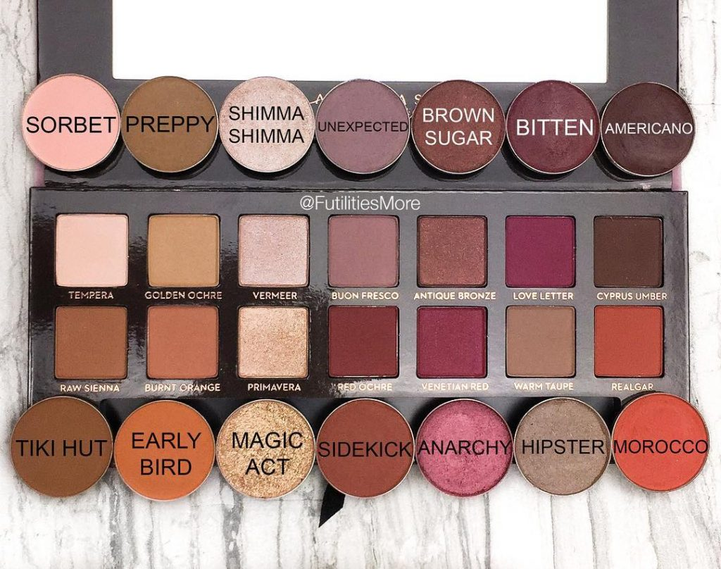 15+ Best Dupes Of Anastasia Beverly Hills Modern ...