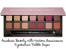 15 Best Dupes Of Anastasia Beverly Hills Modern Renaissance Eyeshadow Palette