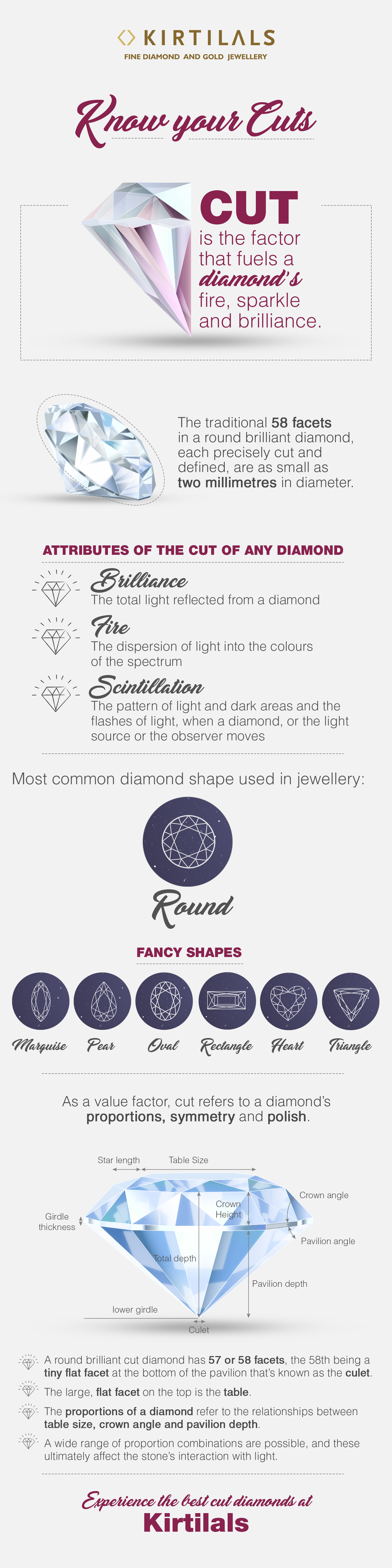 5 Things That Make Jewelry Pieces More Enticing