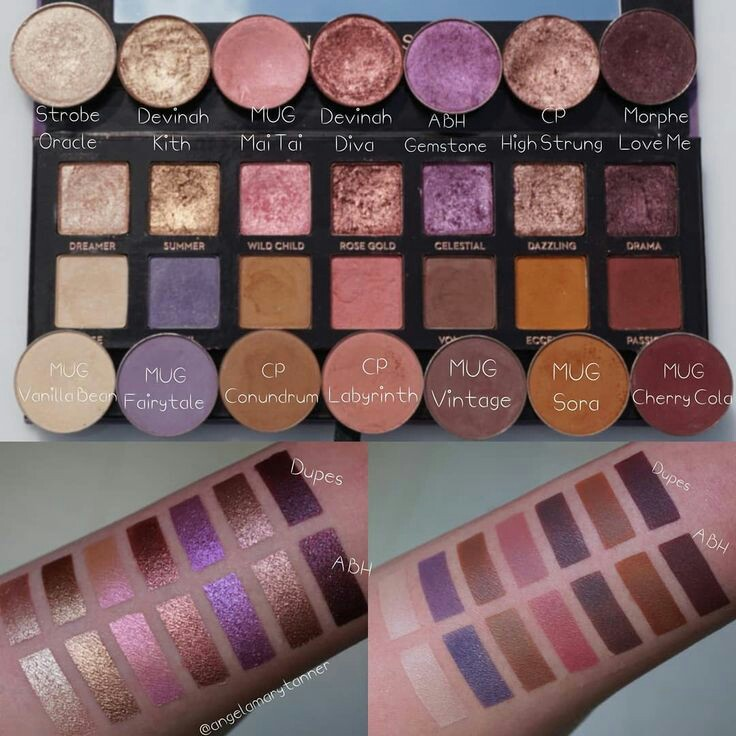 Best Dupes Of Anastasia Beverly Hills Norvina Eyeshadow Palette, Norvina Eyeshadow Palette Dupes, Norvina Palette Drugstore Dupes